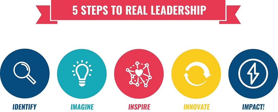 new-banner-real-leadership2334.jpg